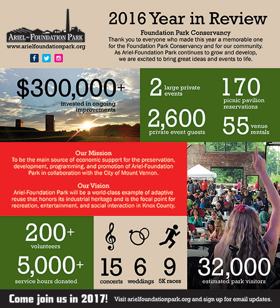 2016 Year in Review LR